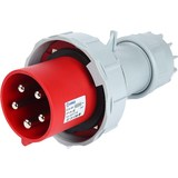 IEC309 PLUGS, SOCKETS & COMBINATIONS